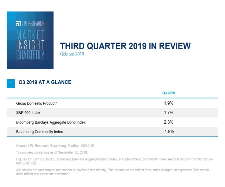 Market Insight Quarterly | Third Quarter 2019