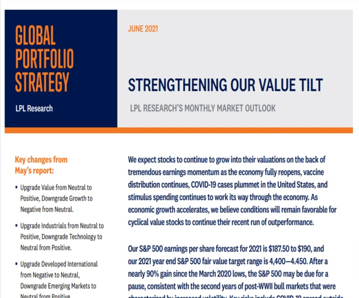 Global Portfolio Strategy | June 9, 2021