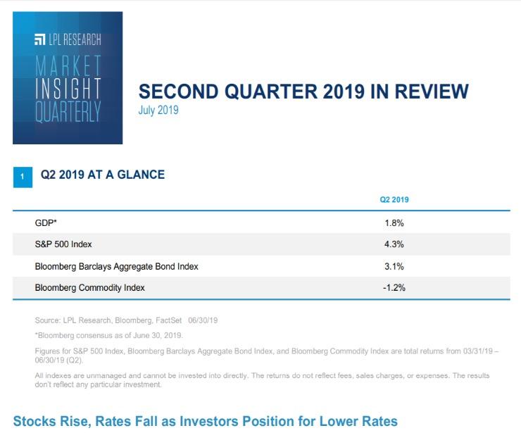 Market Insight Quarterly | Second Quarter 2019